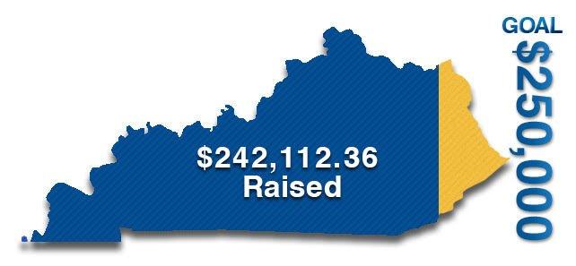 Outreach Kentucky goal is $250,000